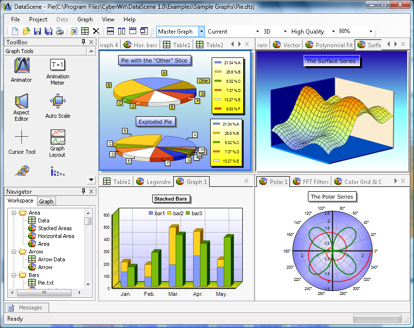 A scientific graphing, data analysis, graph animation, and curve fitting program