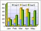 Small Stacked Bar Chart